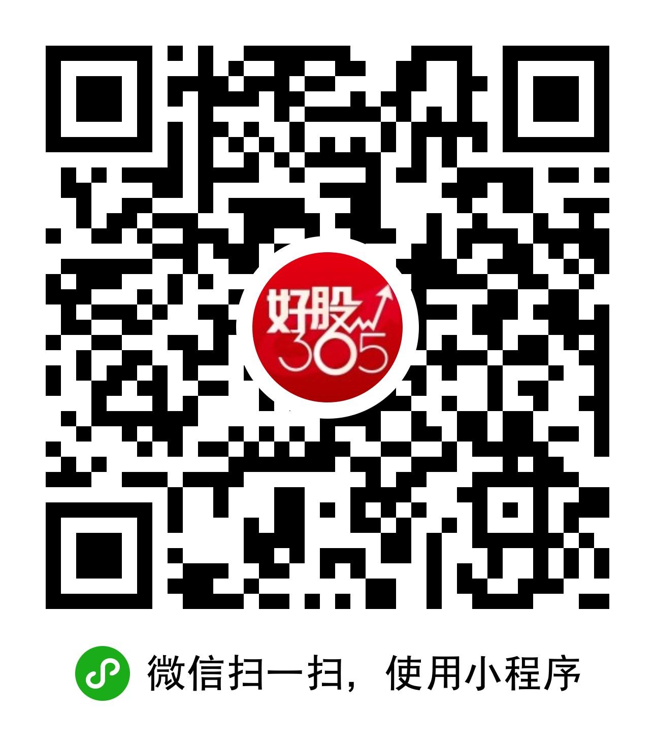 益盟好股365-微信小程序二维码