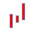 技术线-微信小程序